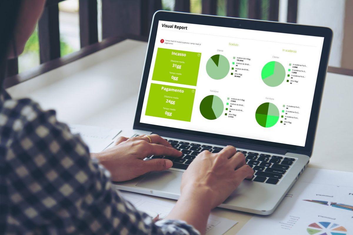 I report grafici della tua azienda