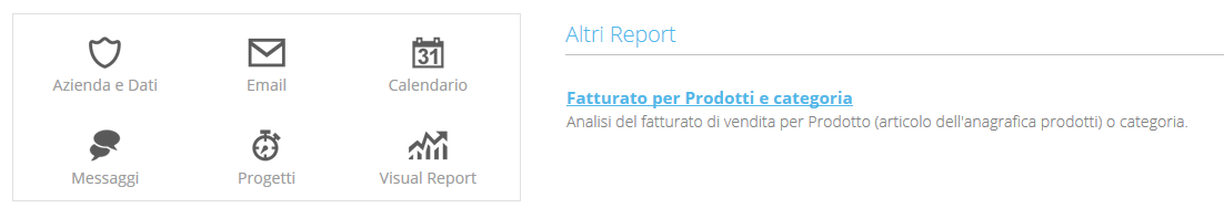 Report per Prodotti e Categoria