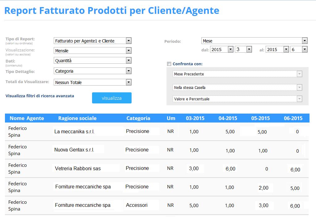 Report fatturato prodotti per cliente / agente